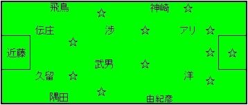 Sagawa03